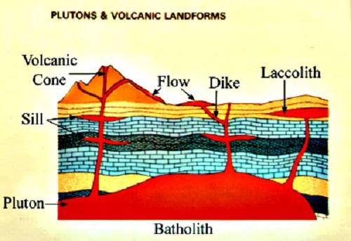 لایههای زمین در آتشفشان