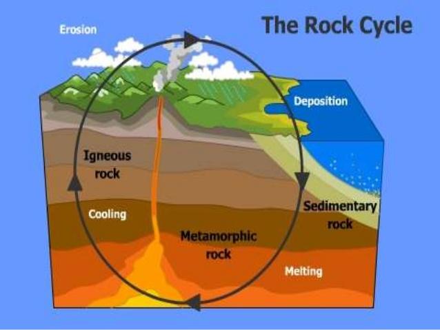 میزان دمای ذوب پوکه معدنی